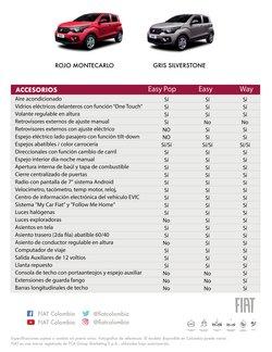 Ofertas de Juegos de mesa en Fiat