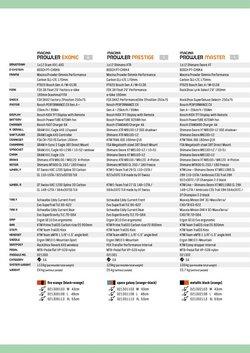 Catálogo KTM ( Más de un mes )