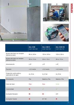 Ofertas de Accesorios para TV en Bosch