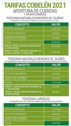 Ofertas de Bancos y seguros en el catálogo de Cobelén ( Más de un mes)