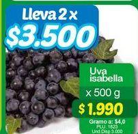 Oferta de Uvas por $1990